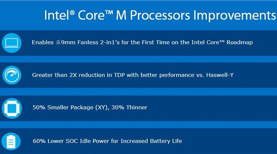 Intel® Core M