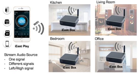 iEast_Sound_System