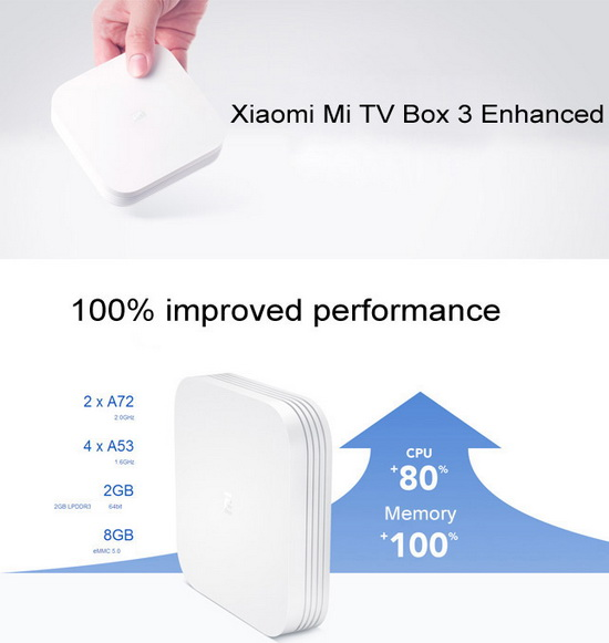 Xiaomi-Mi-TV-Box-3-Enhanced