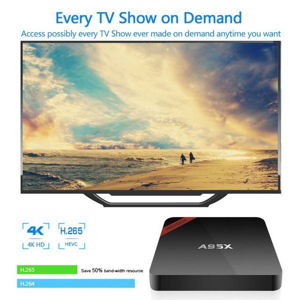 nexbox a95x remote control instructions
