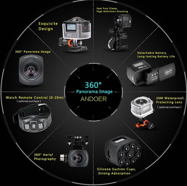 Andoer Panorama 360° VR Video Camera