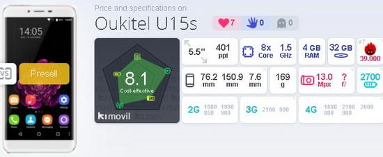 Oukitel U15S