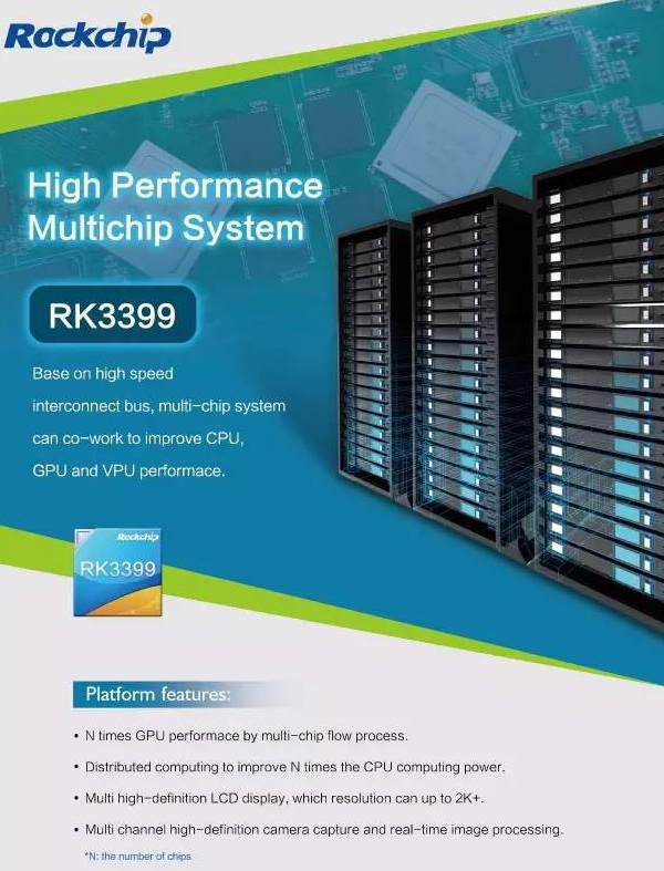 High-performance Computing Platform