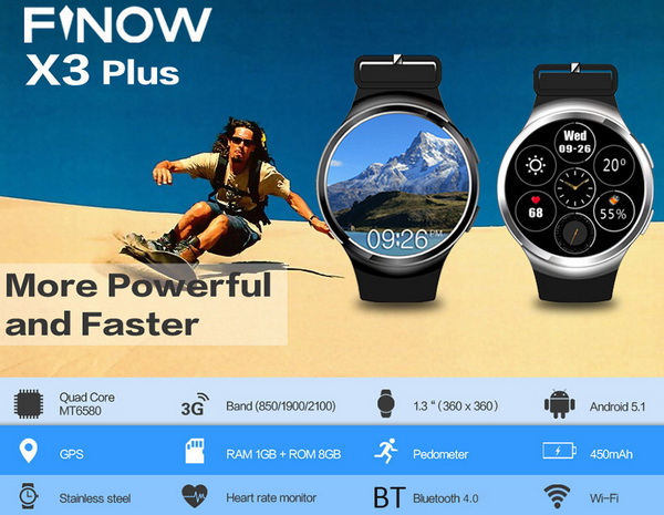 Download Android 5.1 stock firmware for Finow X3 Plus ...