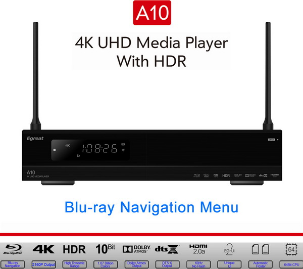 Egreat A10 TV Box