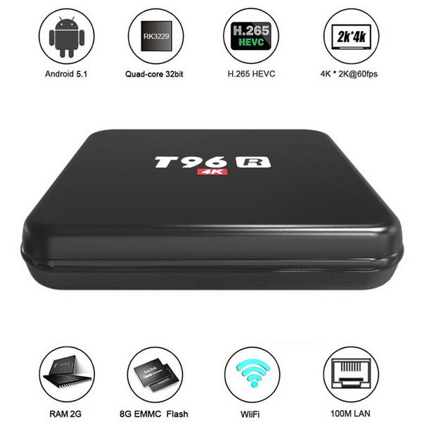 T96R TV Box