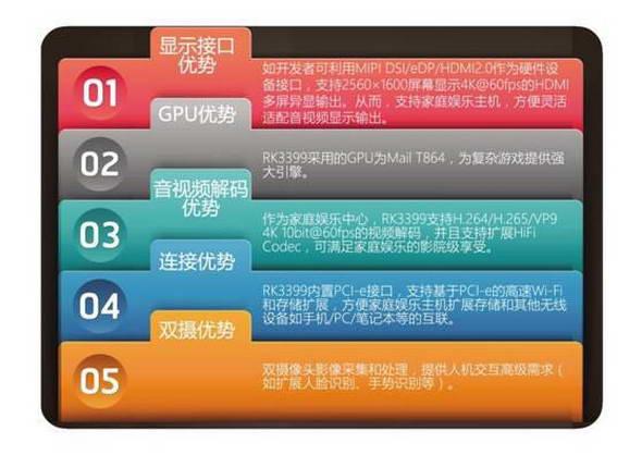 RK3399 Linux