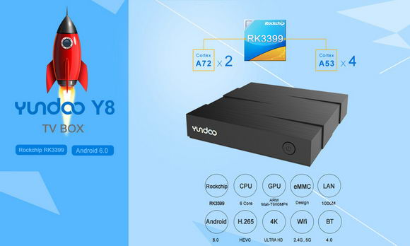 Download Marshmallow 6 0 1 stock firmware for Yundoo Y8 TV