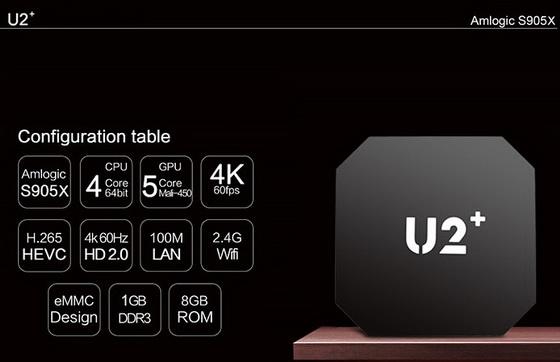 U2+ TV Box