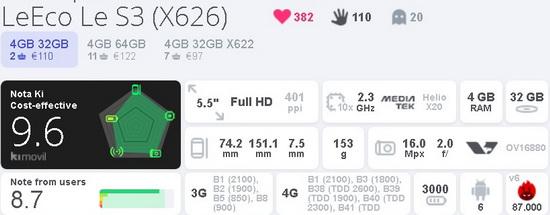 Le S3 X626