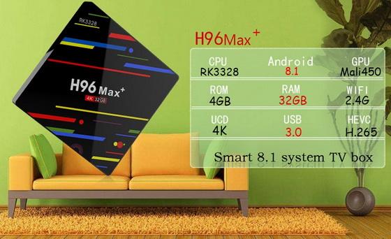 H96 Max+