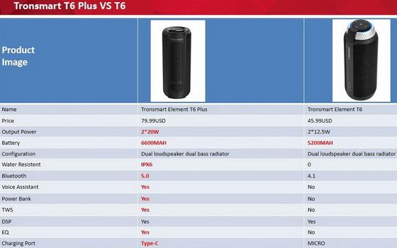 Best Bluetooth Speaker