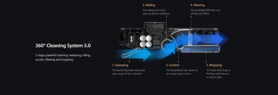 Lenovo X1