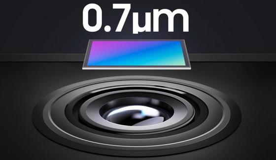 0.7μm-Pixel ISOCELL
